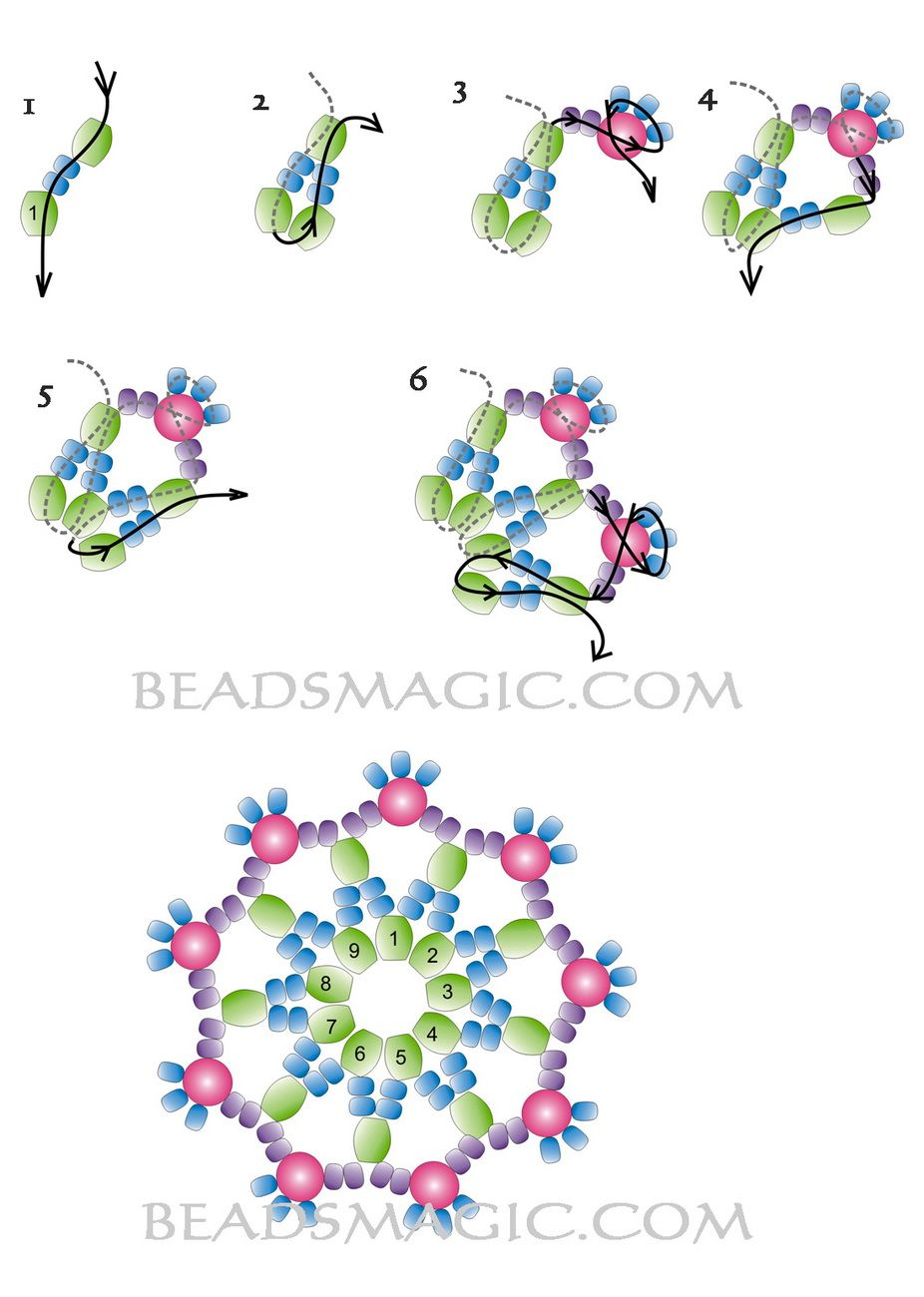 Free Pattern For Earrings Antarctica Beaded Jewelry Patterns Beading Patterns Christmas Bead