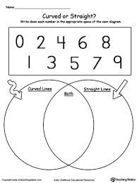 Image result for venn diagram preschool | Diagram Venn ...