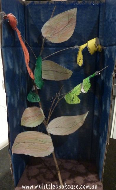 Make Your Own Diorama: Read Up On The Life Cycle Of The Green Tree Python And