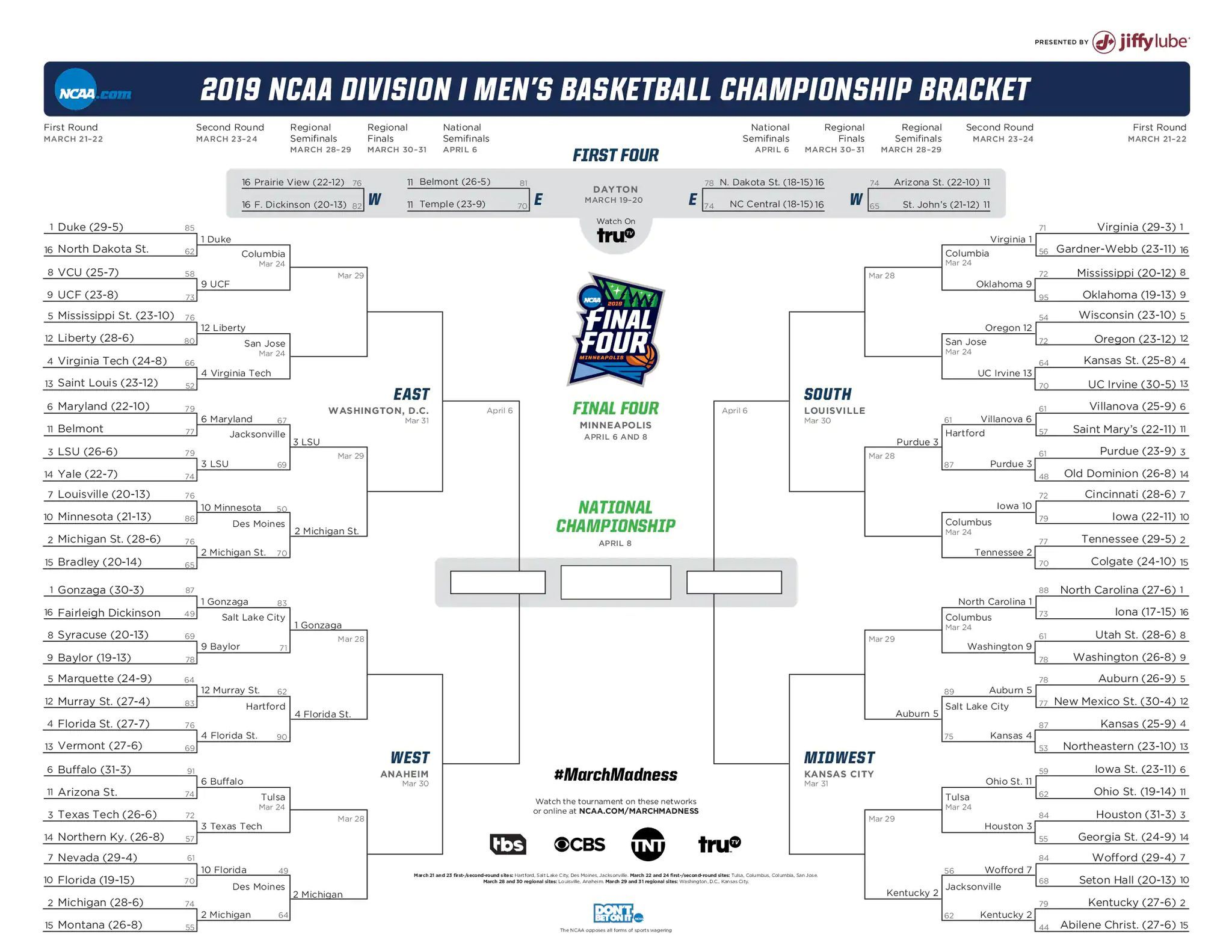 Marchmadness Is In A Full Court Press Today Check Out Our Updated Bracket Along With All Our Basketball Ncaa Bracket Ncaa Tournament Bracket Ncaa Tournament