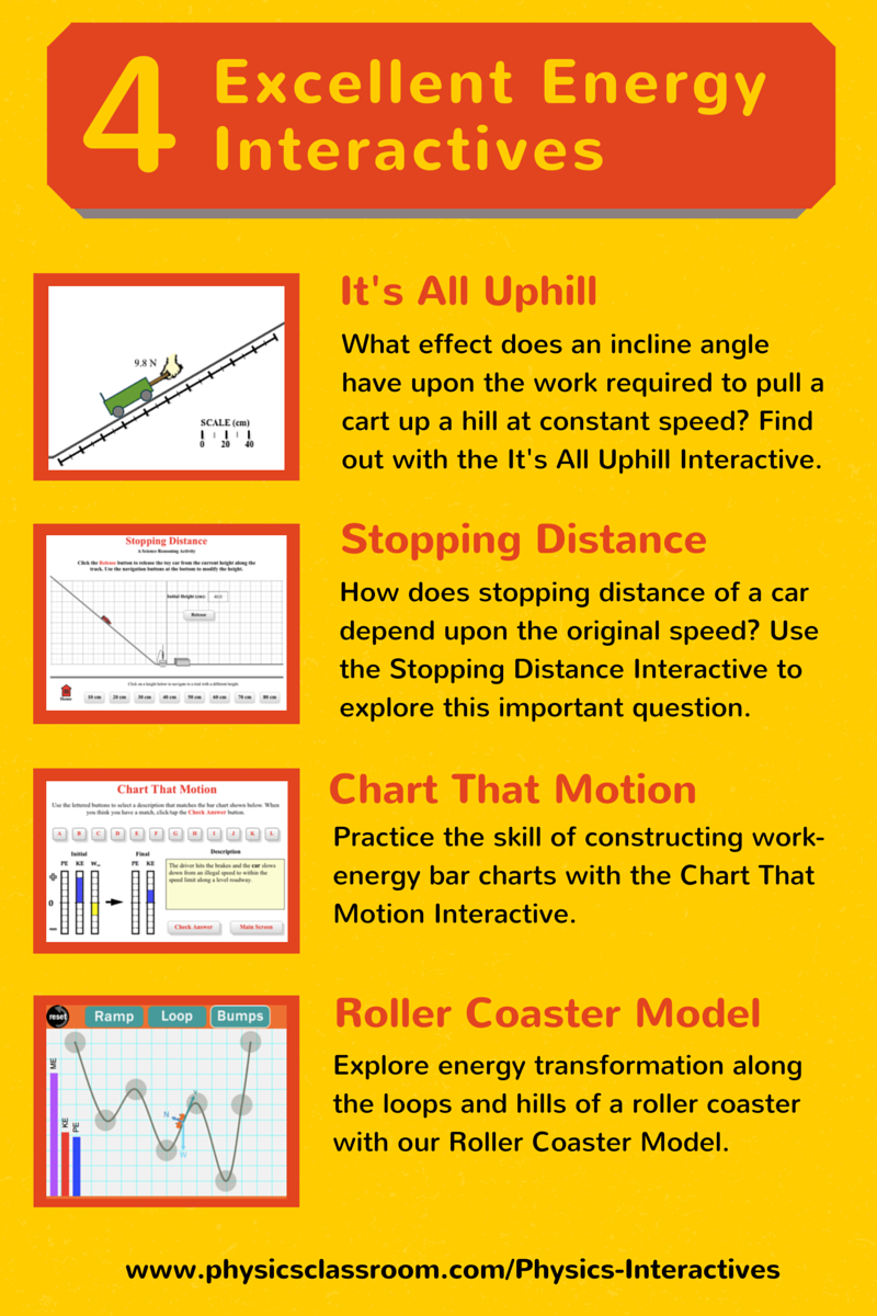 Four interactive physics simulations to spice up your unit on work four interactive physics simulations to spice up your unit on work and energy each interactive pooptronica