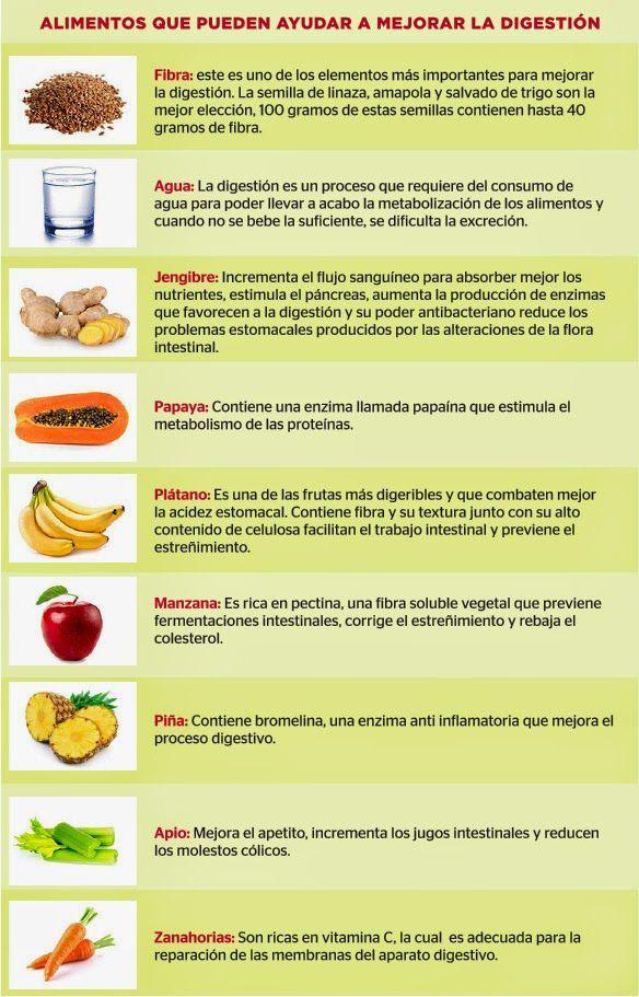 alimentos para mejorar los gases