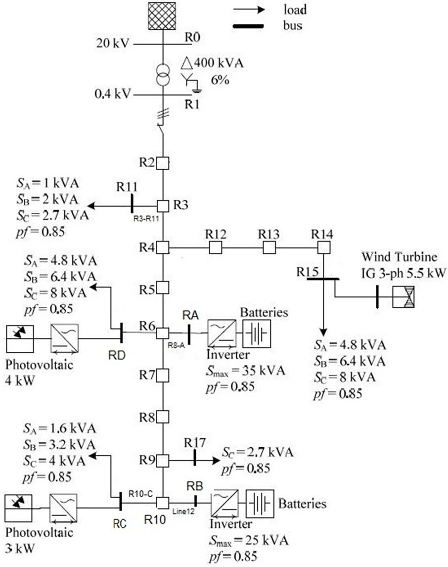 hight resolution of solar pv power plant single line diagram google search