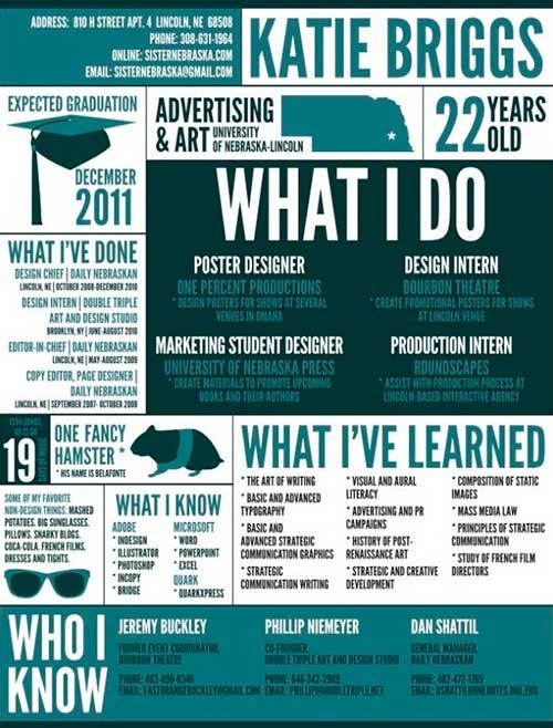 45 Ejemplos de Currículums Creativos que te Inspirarán   Pinterest ...