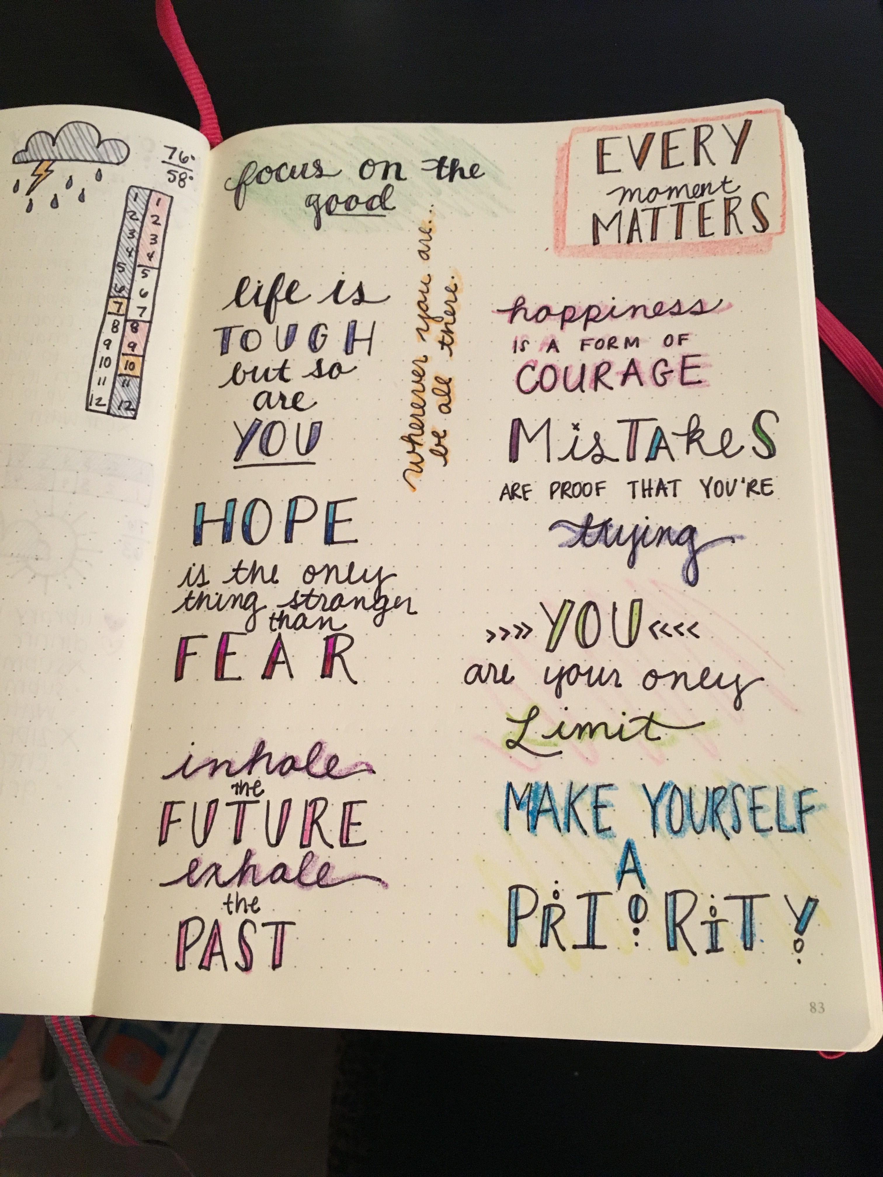 Quotes Journal Bullet Journal Inspiration Quotes Page  Bullet Journal
