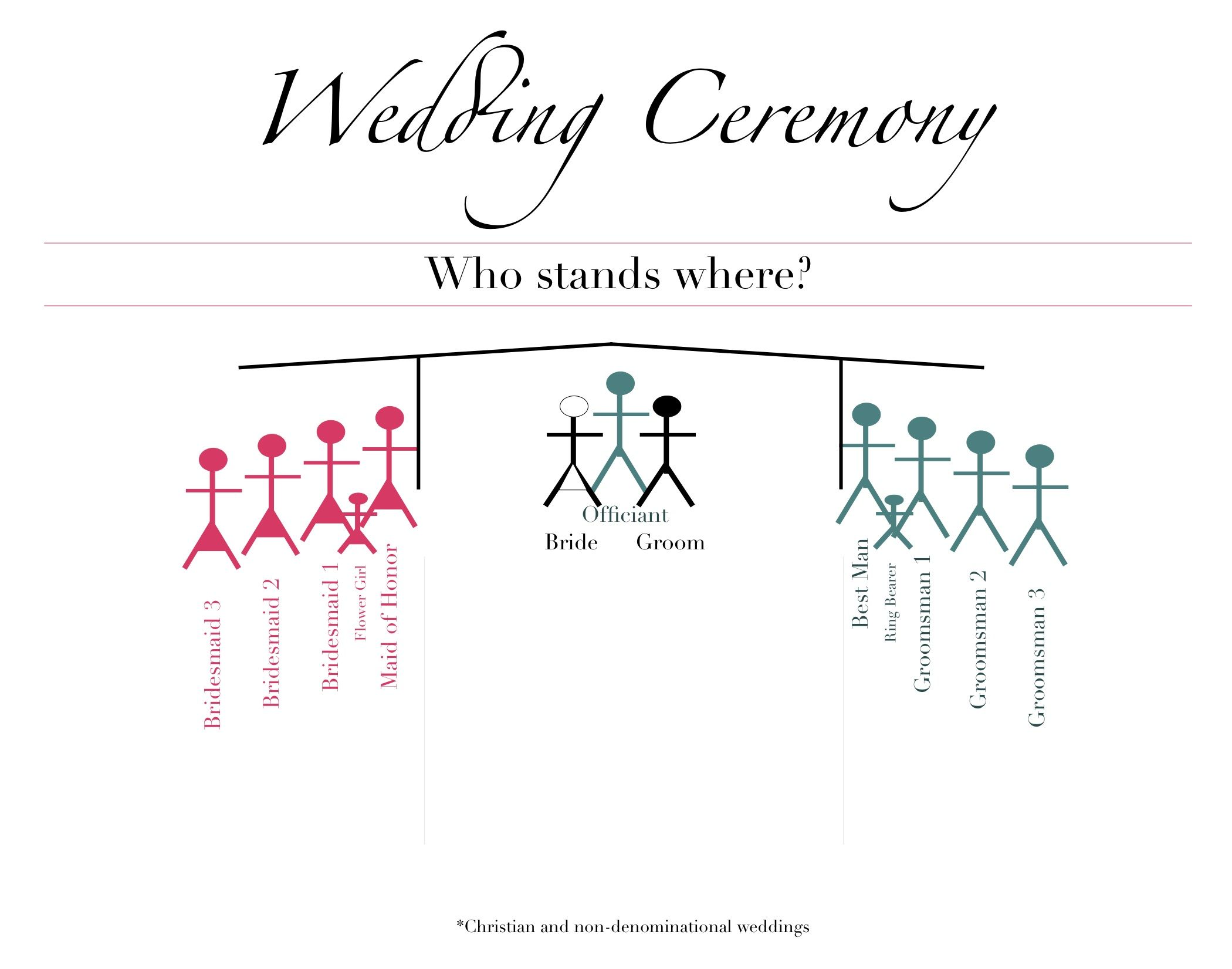 wedding processional diagram pictures to pin on pinterest