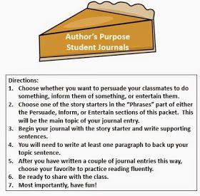 Beg, Borrow, and Teach!: Building a Classroom Community Using Author's Purpose
