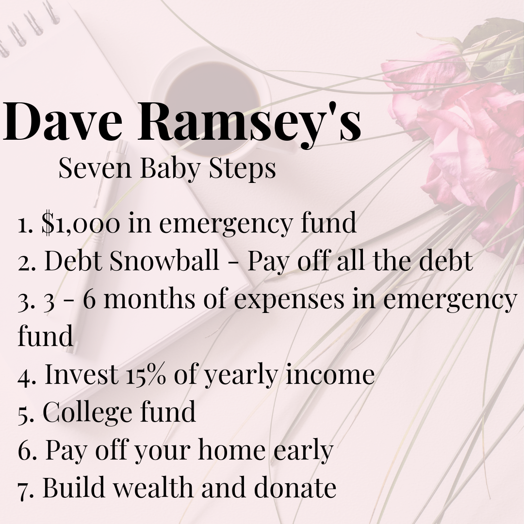Total Money Make Over By Dave Ramsey