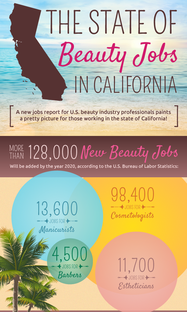 A snapshot of beauty jobs in California cosmetology