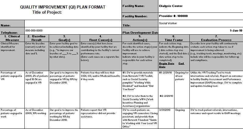 employee performance improvement plan template excel How