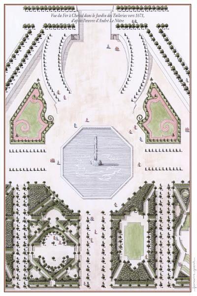 Jardin Des Tuileries Par A Le Notre Vue A Vol D Oiseau Du Jardin