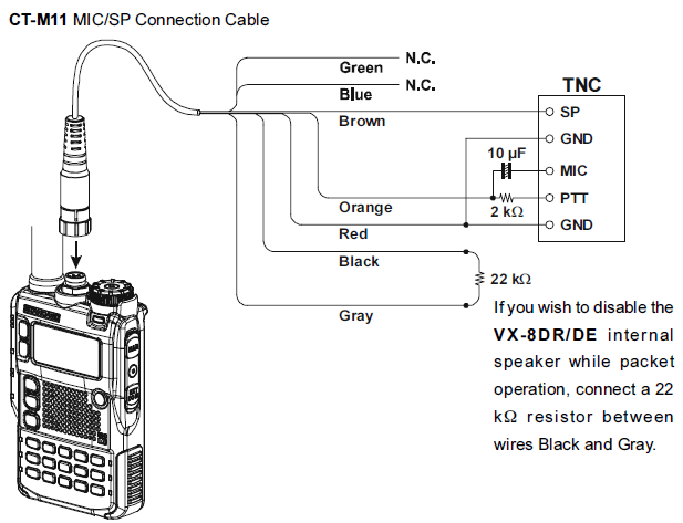 Wire diagram of yaesu ct m11 cable connected to yaesu vx 8dr radio wire diagram of yaesu ct m11 cable connected to yaesu vx 8dr radio transceiver publicscrutiny Image collections