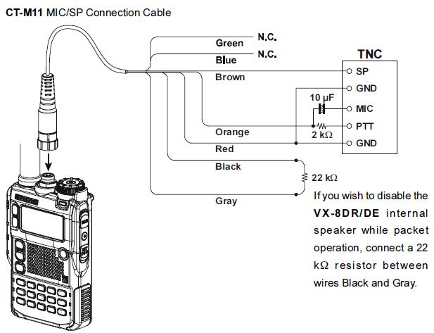 Wire Diagram Of Yaesu Ct M11 Cable Connected To Yaesu Vx