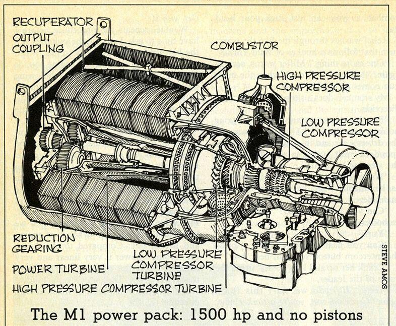 M1 Abrams Power Pack | Cuirassé