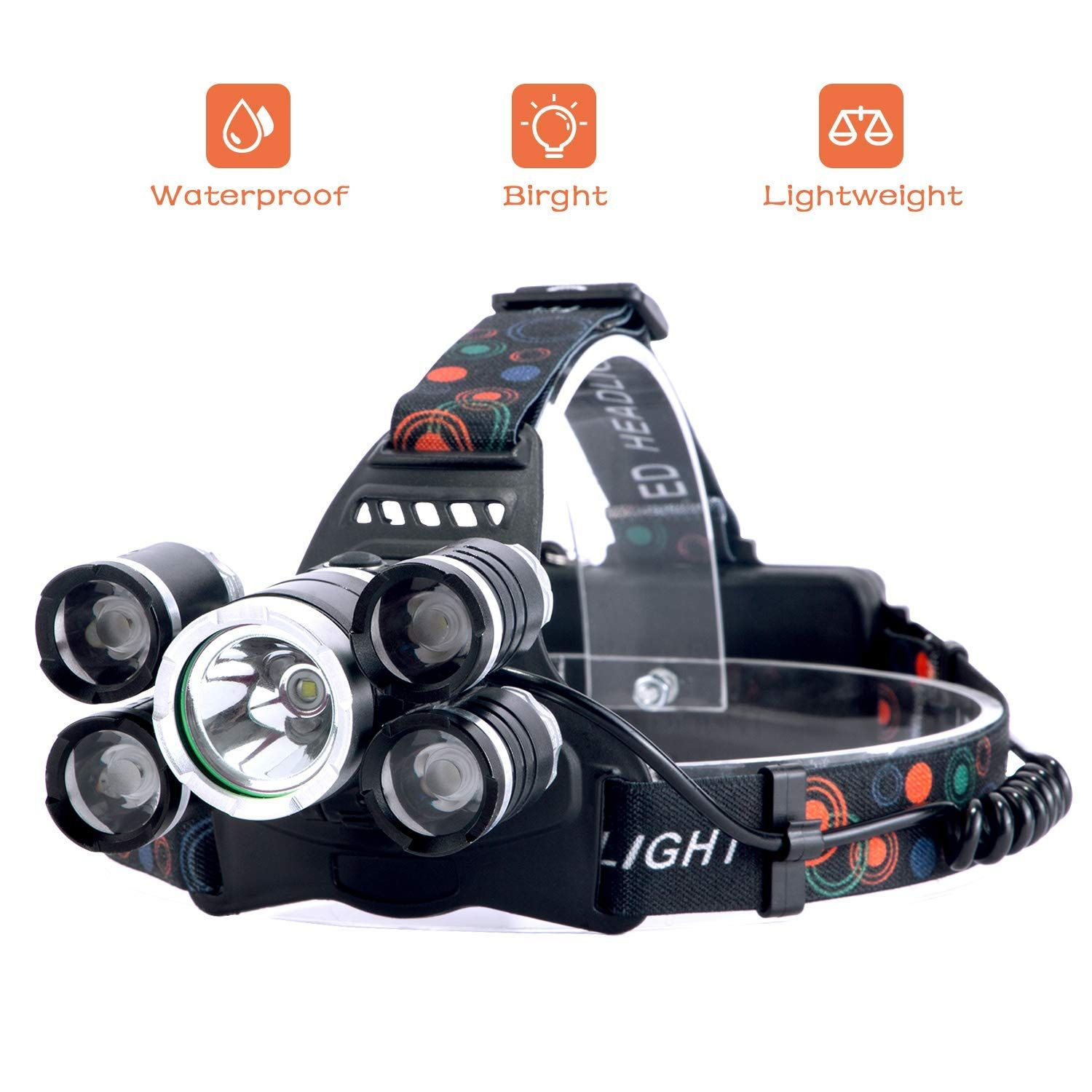 Headlamp Rechargeable Led Headlight 4 Modes Led Work Headlight Waterproof Head Torch With Rechargeable Batteri Flashlight Charger Car Rechargeable Batteries