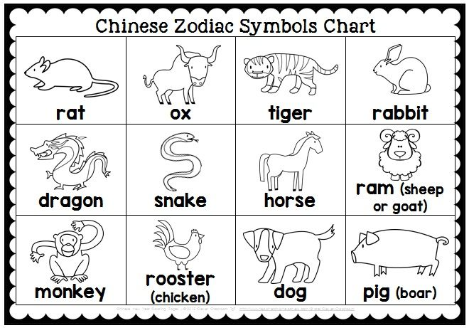 Chinese Zodiac Coloring Pages For Chinese New Year 2015 And 26 Ways To Use Them Chinese New Year Zodiac New Year Coloring Pages Chinese New Year Activities