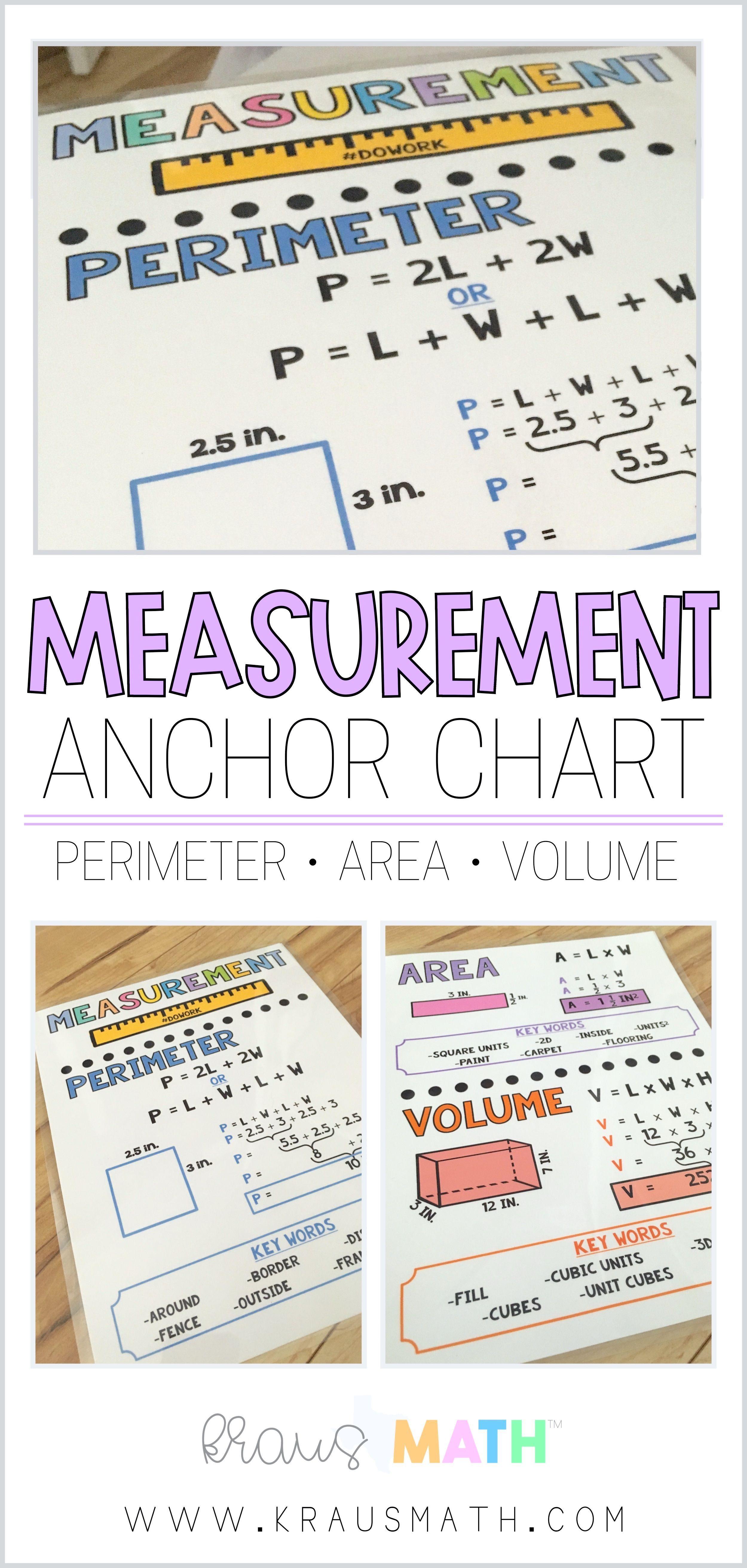 Measurement Perimeter Area Amp Volume Poster Teks 5 4h 5