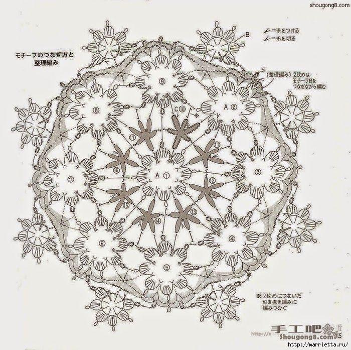 Patrones de carpeta de estrellas al crochet   Todo crochet ...