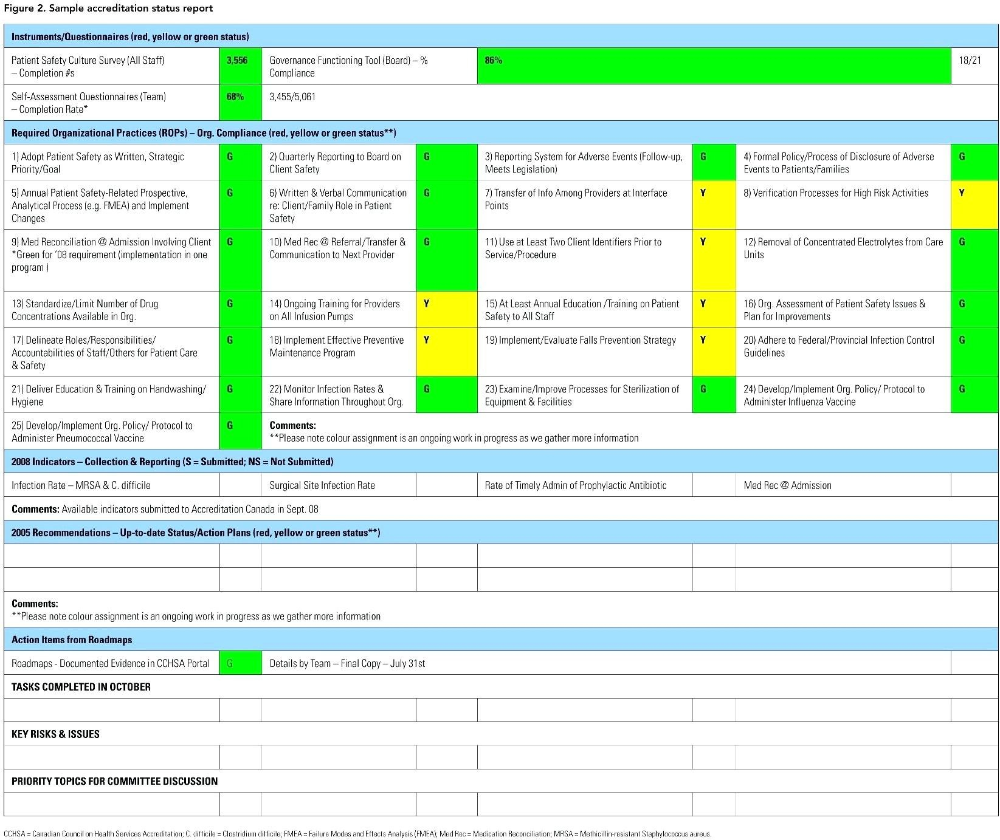 Project Management Weekly Status Report Template Project Management Intended For Project Manager Sta Project Status Report Report Template Spreadsheet Template