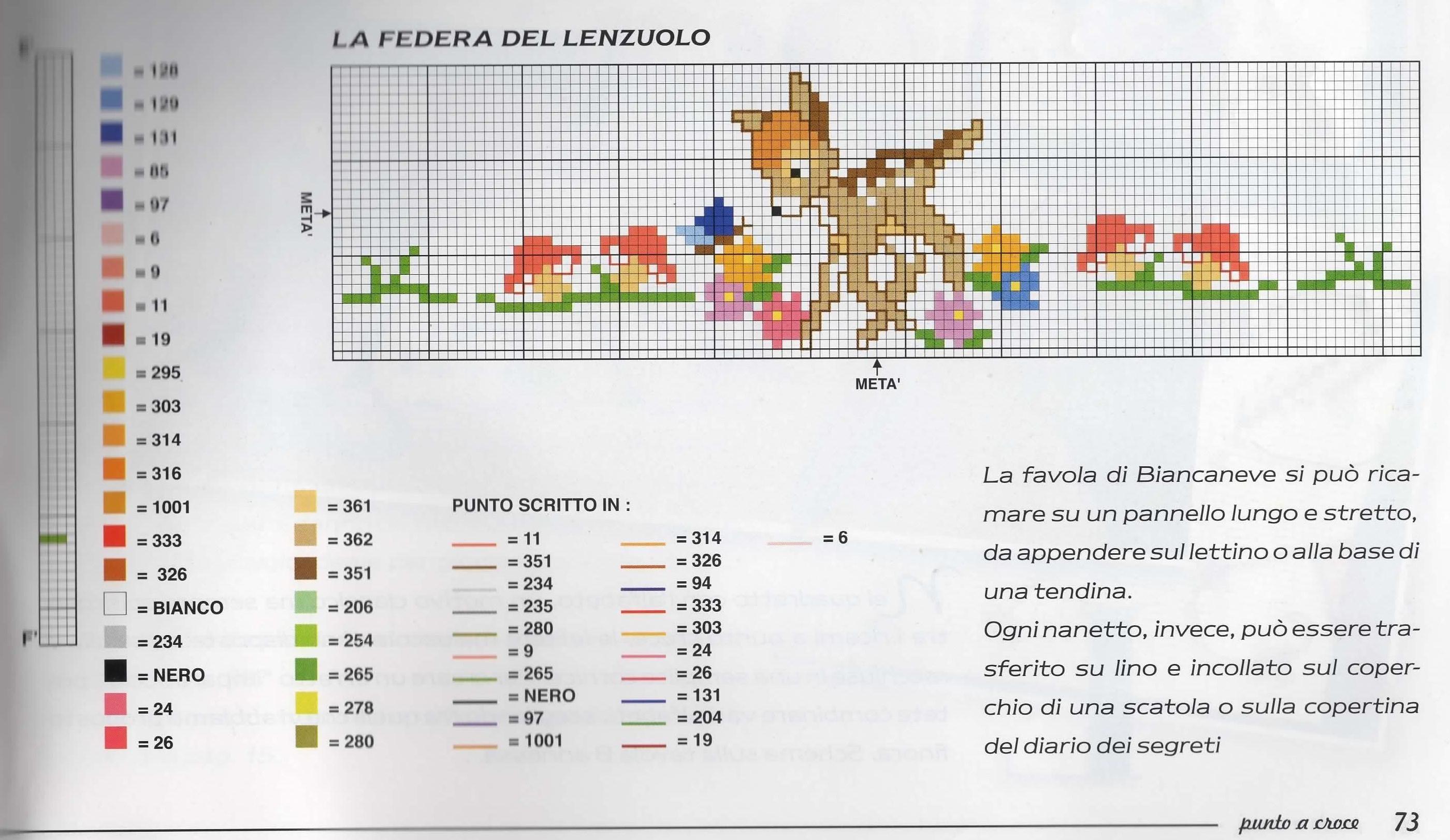 Schemi punto croce lenzuolini neonati cl49 regardsdefemmes for Ricami punto croce per lenzuolini