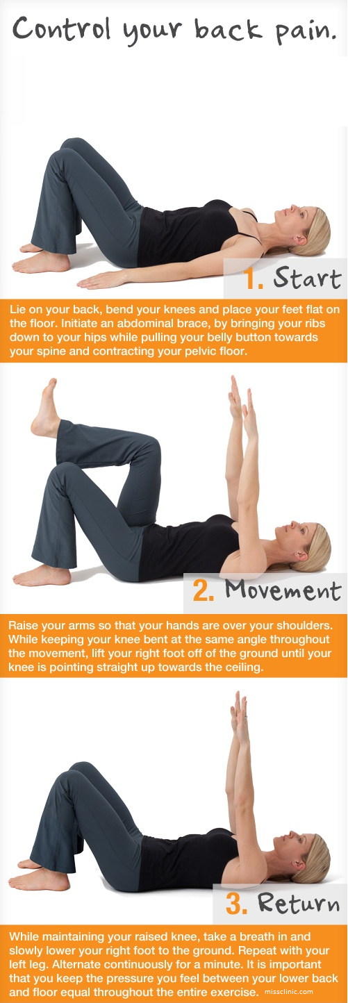 16+ Lower back pain osteoporosis exercise ideas