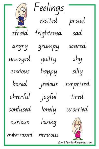 Make up a Feelings Words Chart using this list of feelings - make a t chart in word