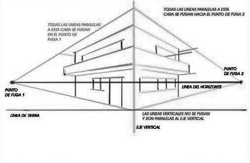 Perspectiva 2 Puntos Perspective Art Industrial Design Sketch Drawing Base