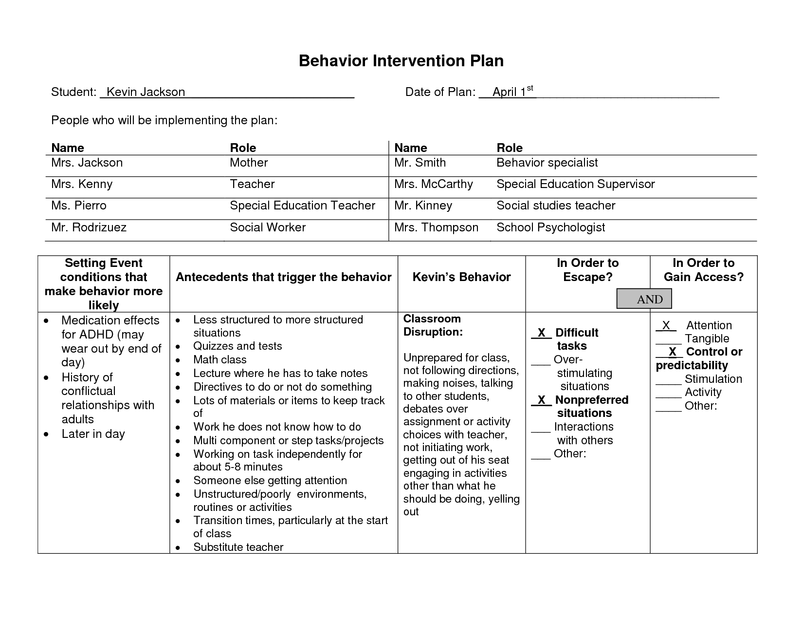 Behavior Modification Charts – Behaviour Chart Template