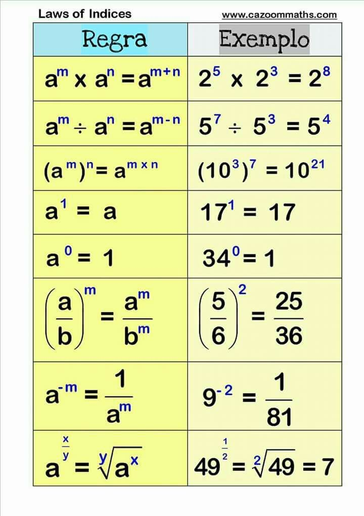 study #matematica #indice | Science | Pinterest | Math, Algebra and ...