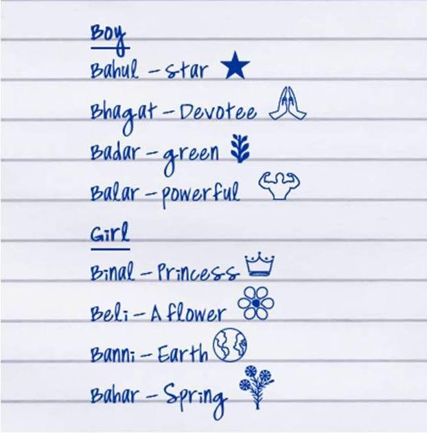 Letter 'B' | Baby Names! | Letter b, Baby Names, Bullet Journal