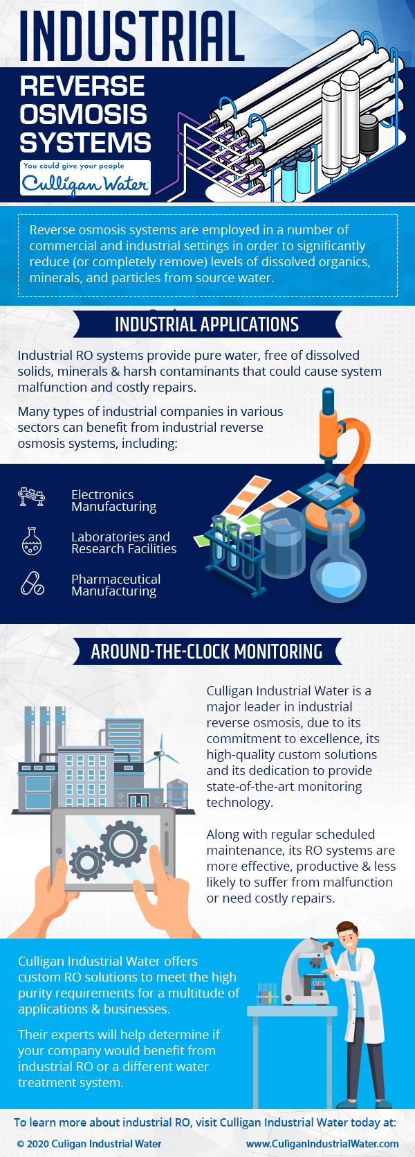Pin On Industrial Water Treatment