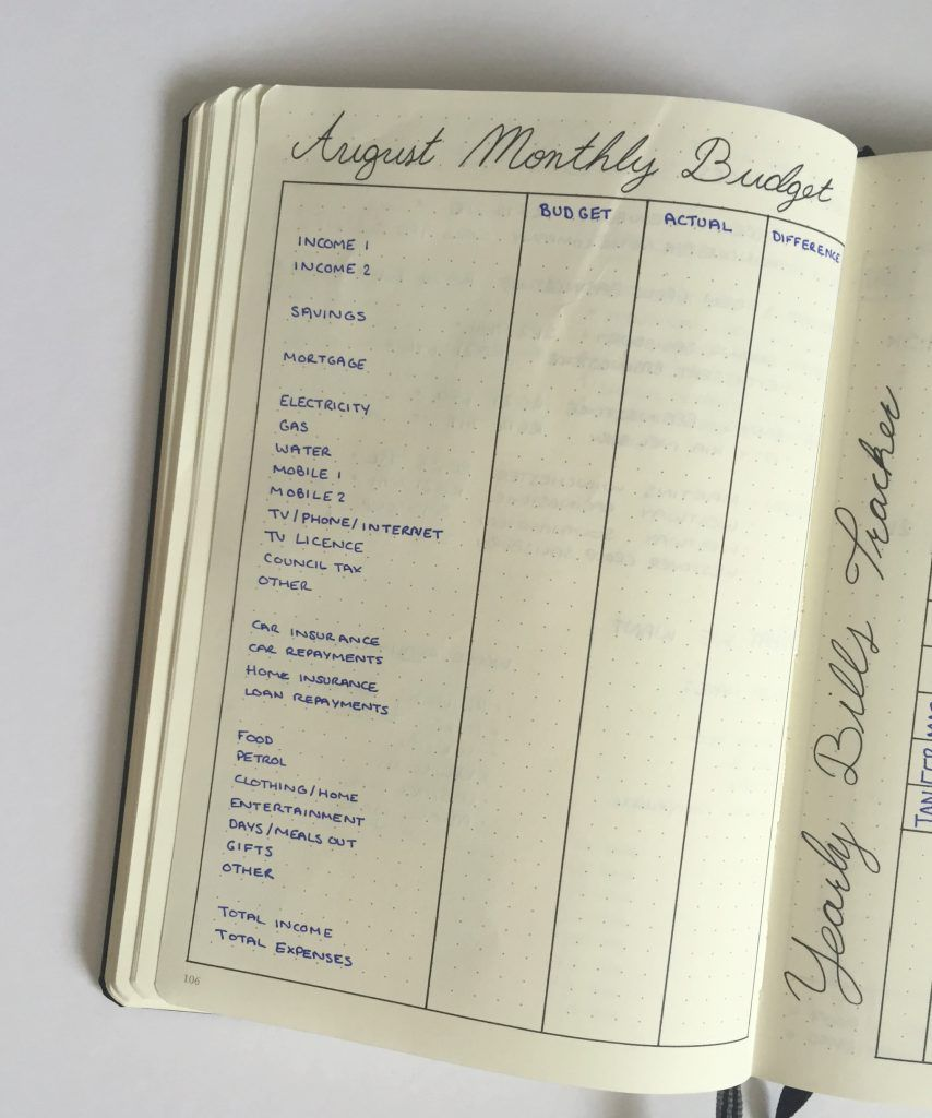 bullet journal budgeting monthly budget august planner journal