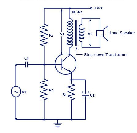 transformer coupled amplifier is an electronic device that transformer coupled is an electronic device that can increase the power of a signal