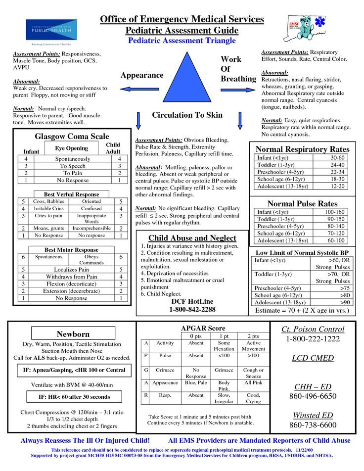pediatric assessment Office of Emergency Medical Services - nursing assessment template