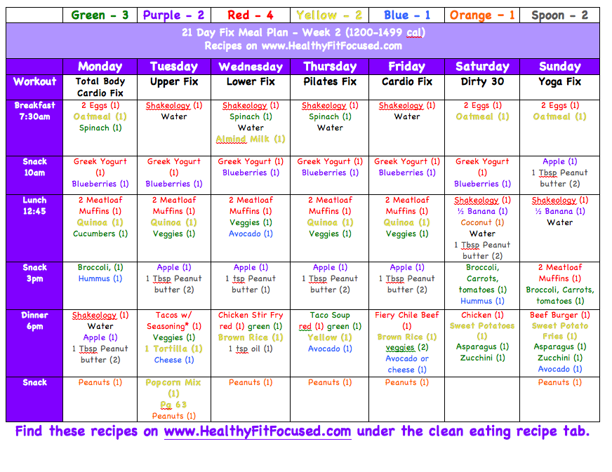 21 Day Fix Extreme Sample Meal Plan. Printable, downloadable ...