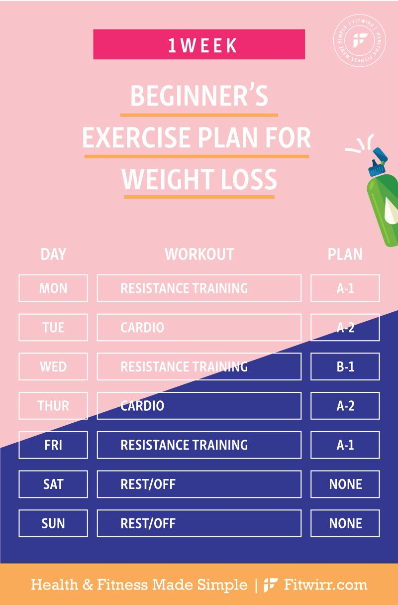 1 week weight loss exercise plan weight loss exercise plan 1 week weight loss exercise plan nvjuhfo Image collections