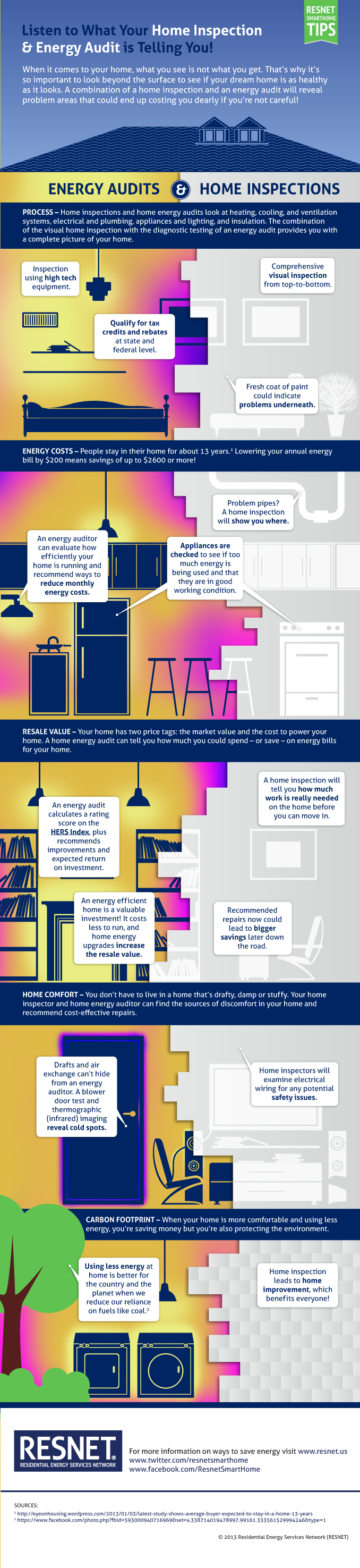 Listen To What Your Home Inspection Energy Audit Is Telling You Infographic Energy Audit Home Inspection Energy Saving Tips