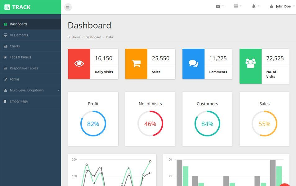 110 Top Best Free Bootstrap Admin Templates 2019 Admin Panel Template Free Dashboard Templates Templates