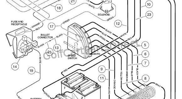 club car wiring diagram 36 volt wiring 36 volt club car