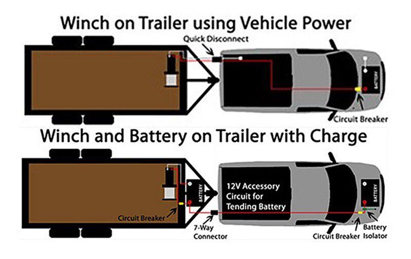 Image From Http Www Etrailer Com Merchant2 Graphics 00000001 Pics Q U Qu37364 800 Jpg Power Trailer Utility Trailer Utility Trailer Upgrades