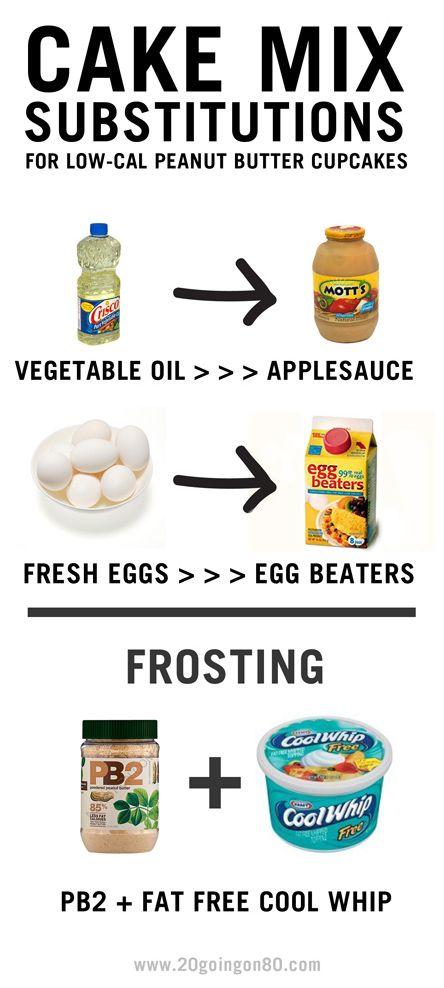 Low Calorie Cupcake/Cake options!