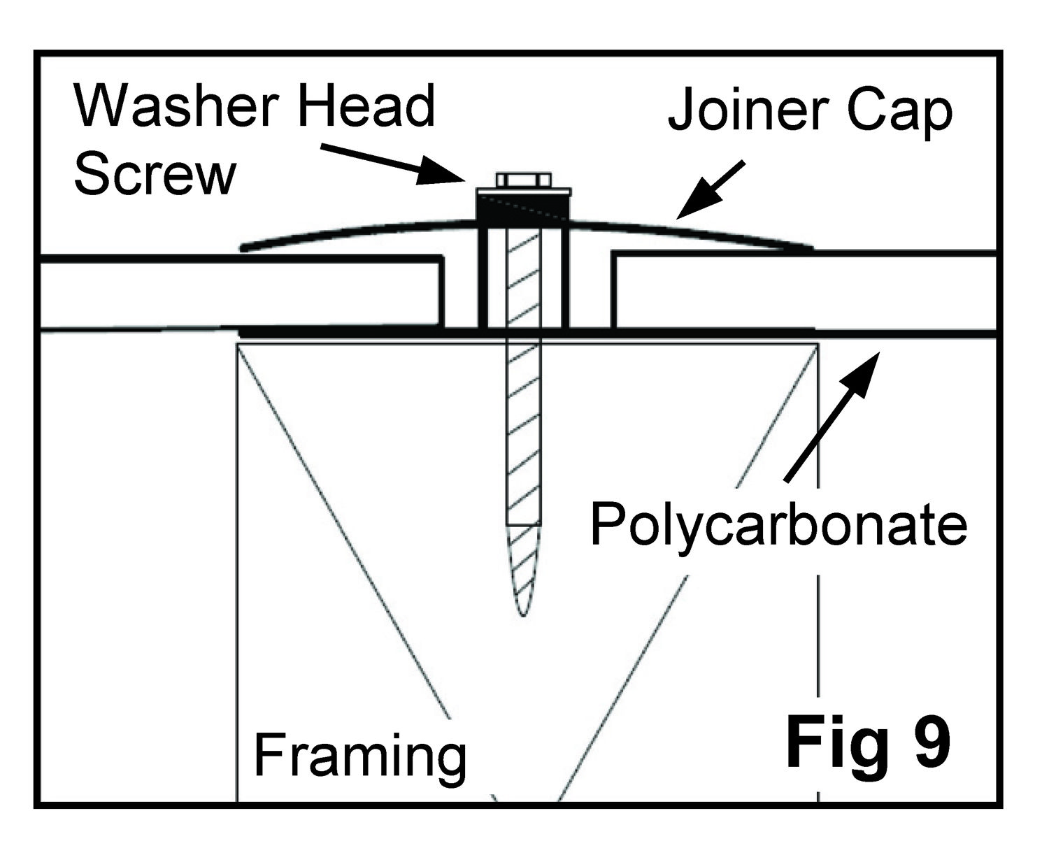 how to install polycarbonate poly