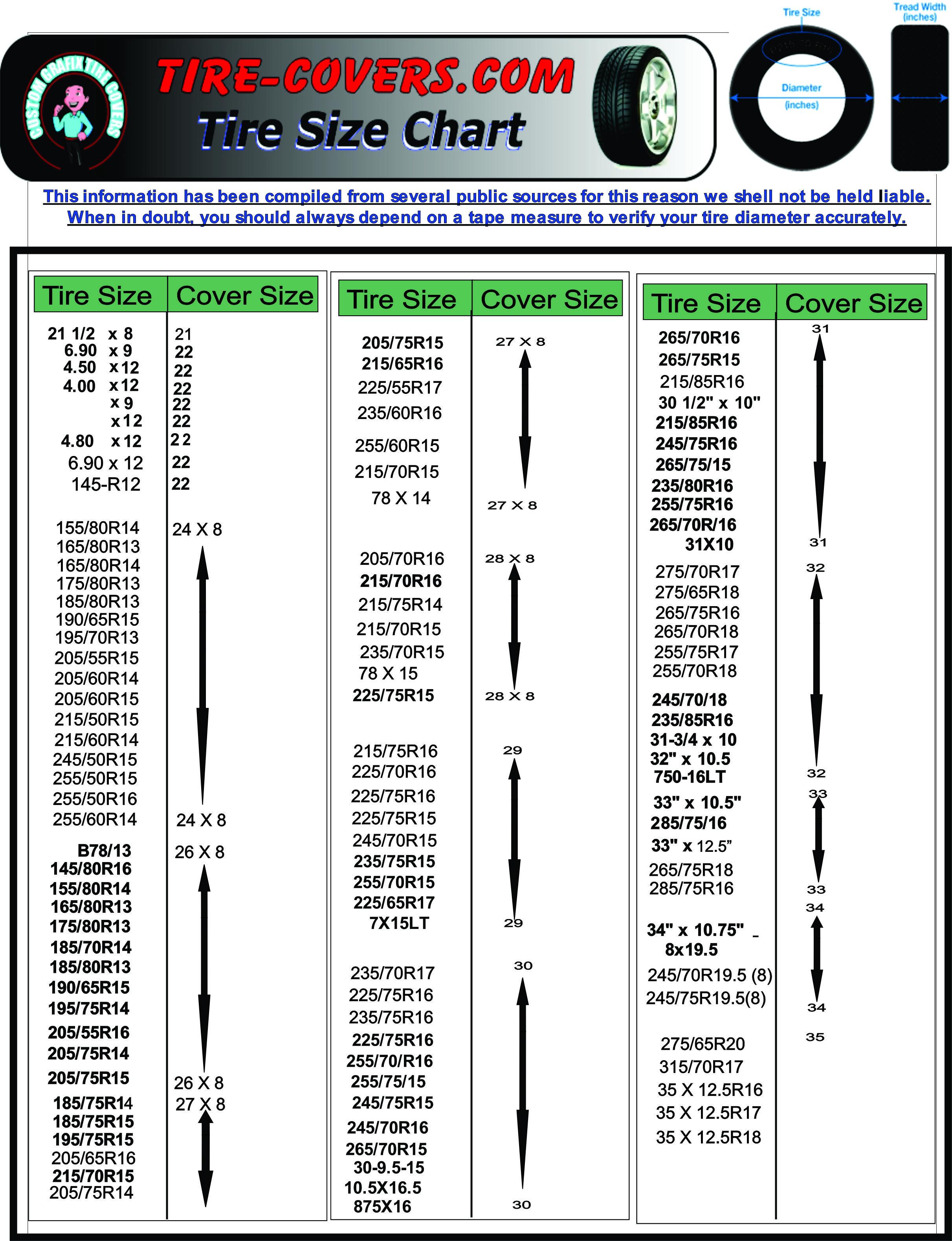 32++ Jeep tire size chart ideas