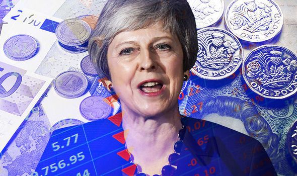 Pound Live Gbp Sterling Falls Against Euro As First Minister