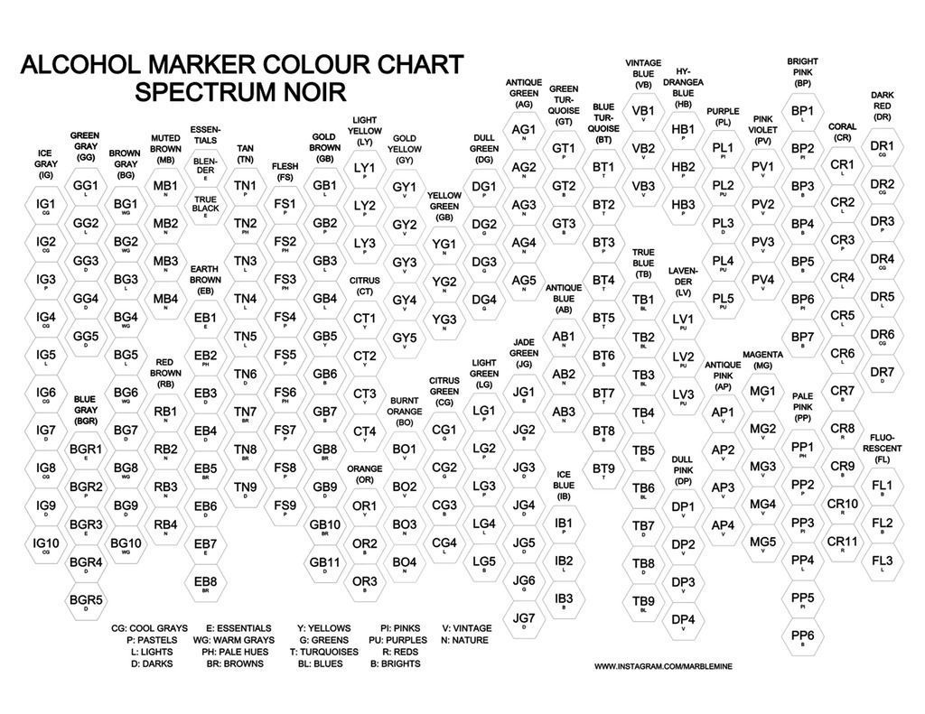 Pin By Margaret S On Printable Colour Charts For Pencils