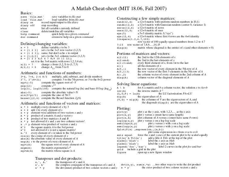 A Matlab Cheat-sheet (MIT 18 06, Fall 2007)Basics:save file