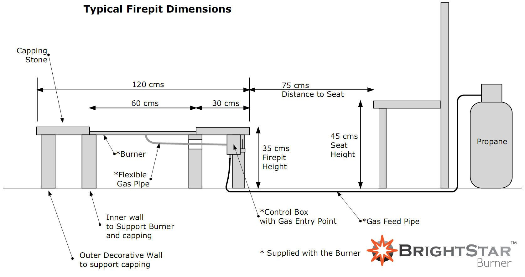 Fire Pit Home Design Fire Pit Layout Fire Pit Height Fire Pit