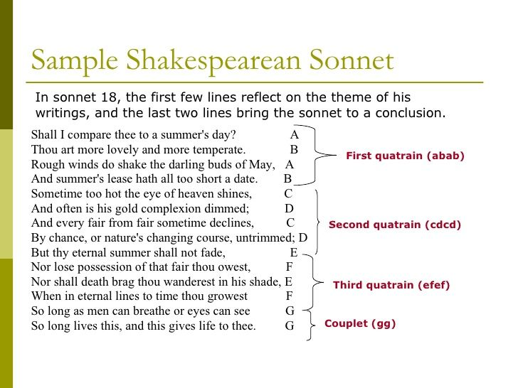Write a Sonnet in Seven Steps