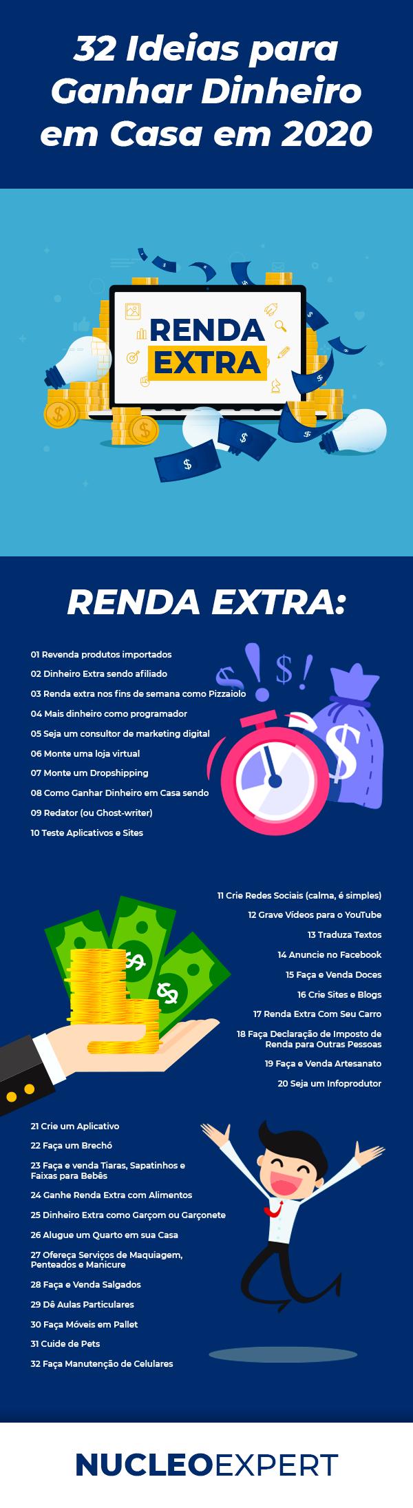 Renda Extra: 32 Ideias para Ganhar Dinheiro em Casa