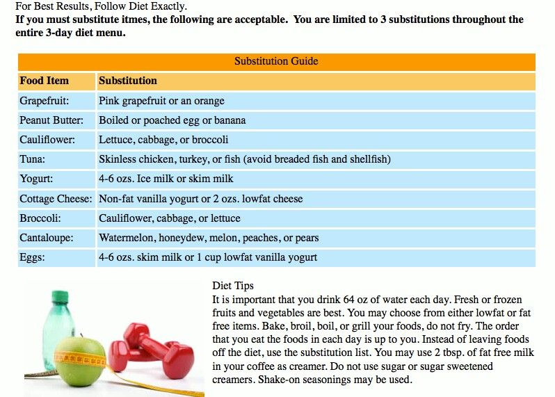 The Military Diet Military Diet Substitutions Military Diet Military Diet Plan